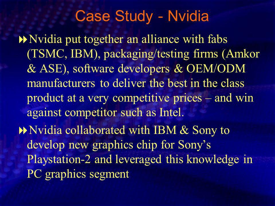 Case Study - Nvidia