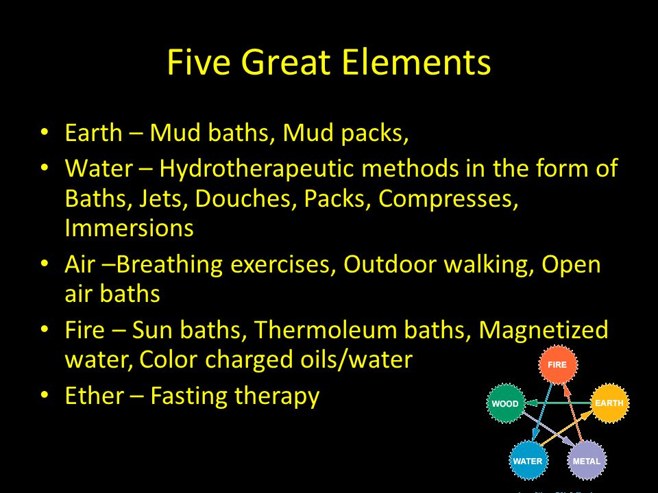 Five Great Elements Earth – Mud baths, Mud packs,