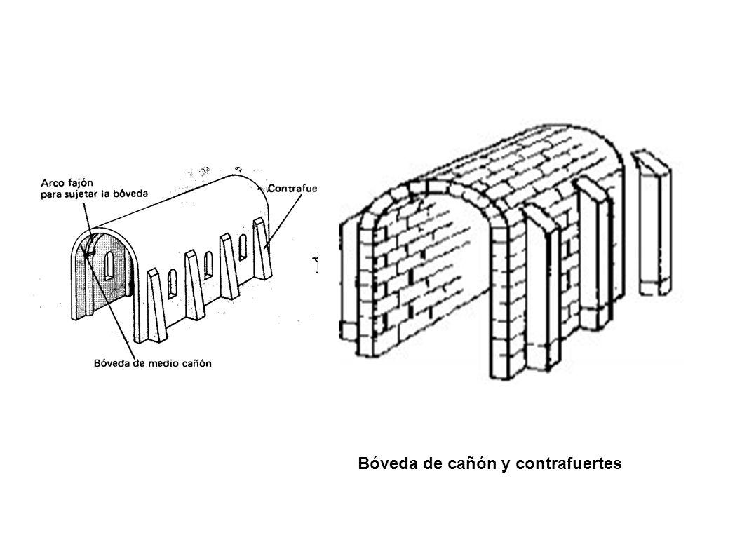 Bóveda de cañón y contrafuertes