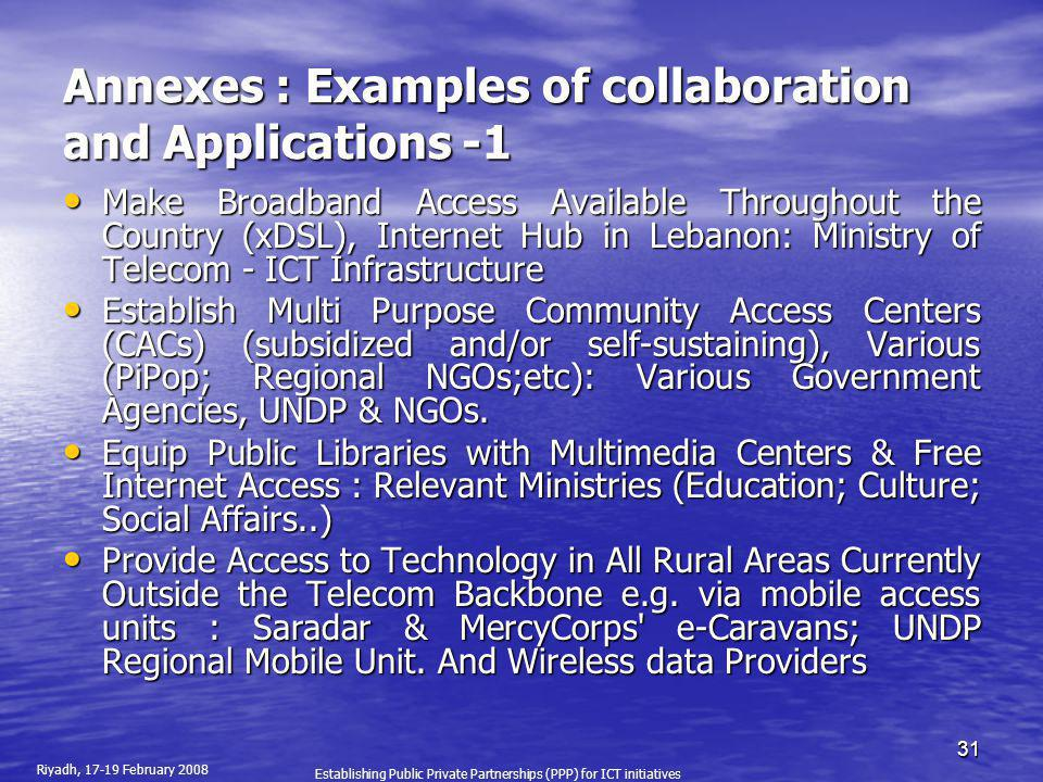 Annexes : Examples of collaboration and Applications -1