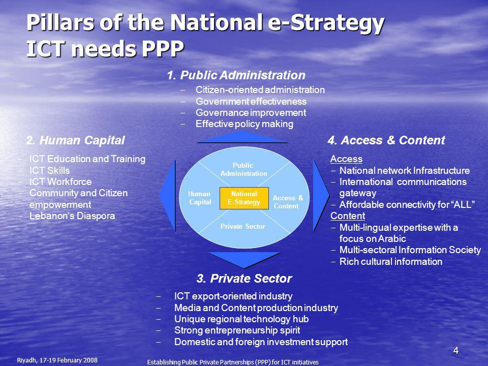 Pillars of the National e-Strategy ICT needs PPP