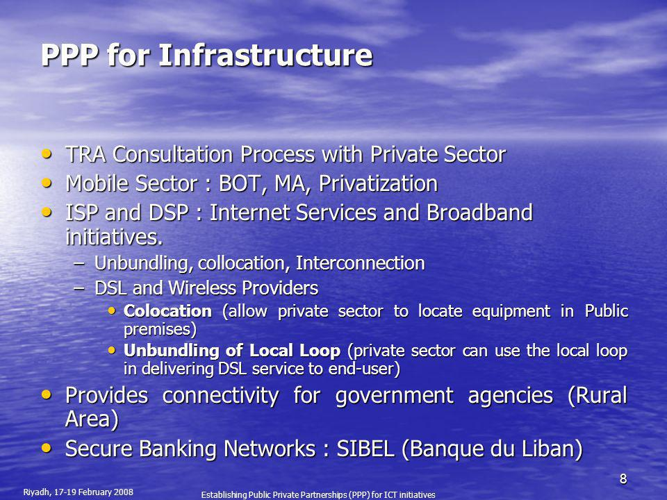 PPP for Infrastructure