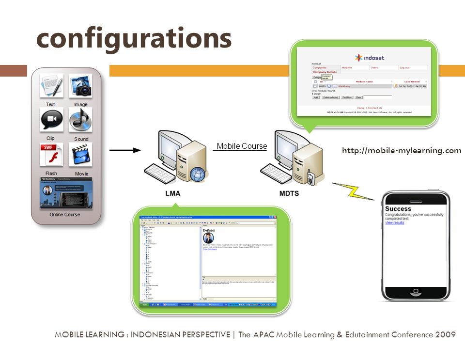 configurations workers http://mobile-mylearning.com