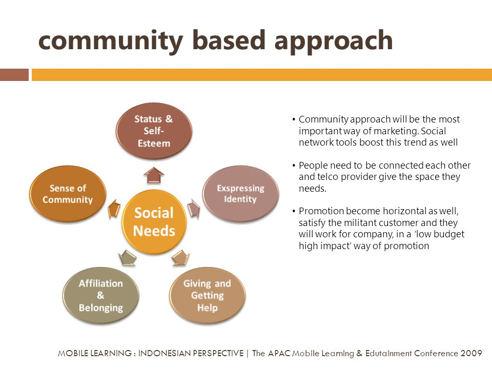 community based approach