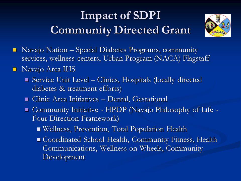 Impact of SDPI Community Directed Grant