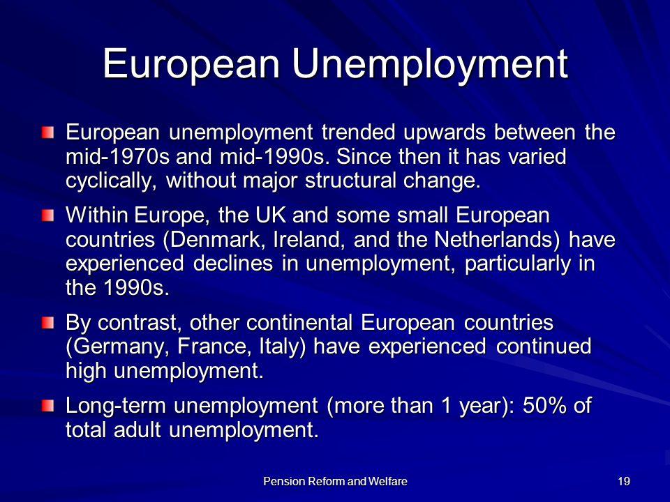 European Unemployment