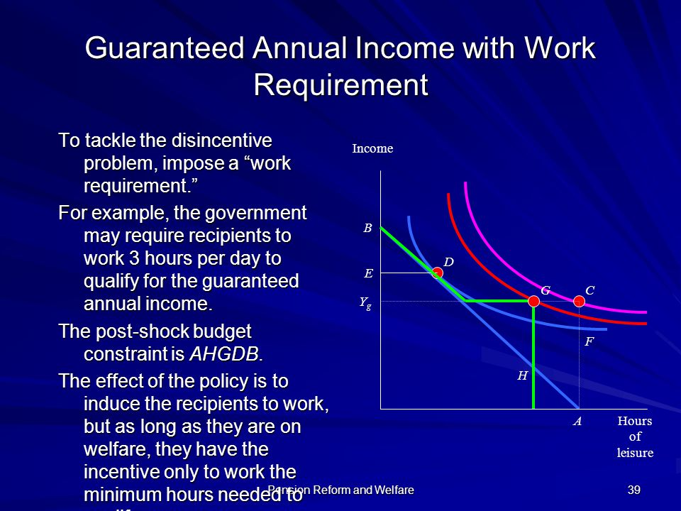 Guaranteed Annual Income with Work Requirement