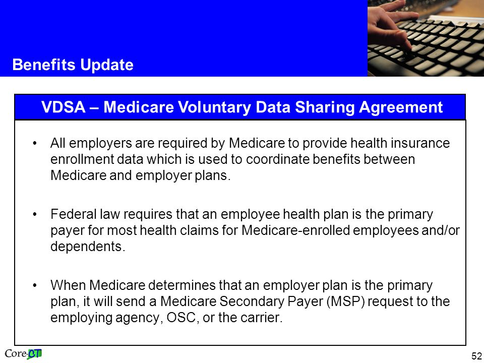 VDSA – Medicare Voluntary Data Sharing Agreement