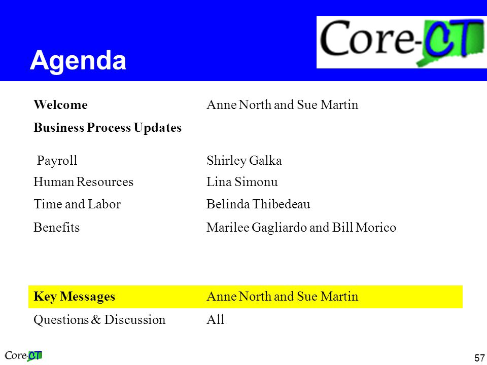 Agenda Welcome Anne North and Sue Martin Business Process Updates