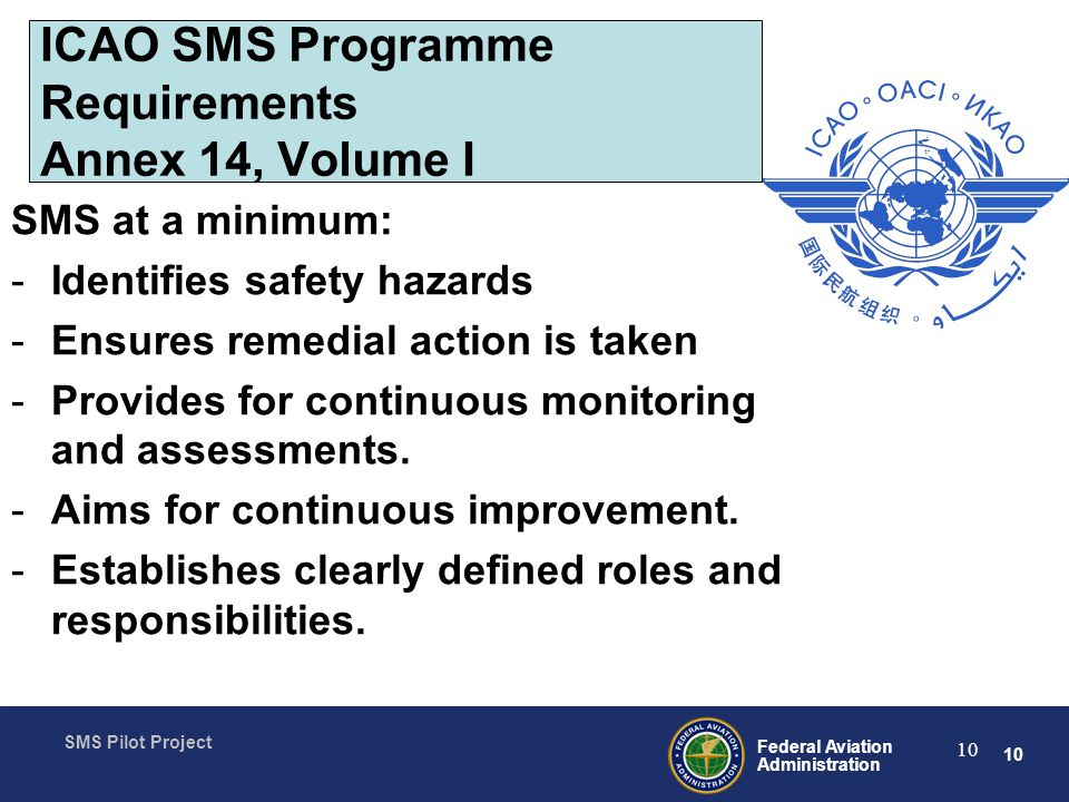ICAO SMS Programme Requirements Annex 14, Volume I