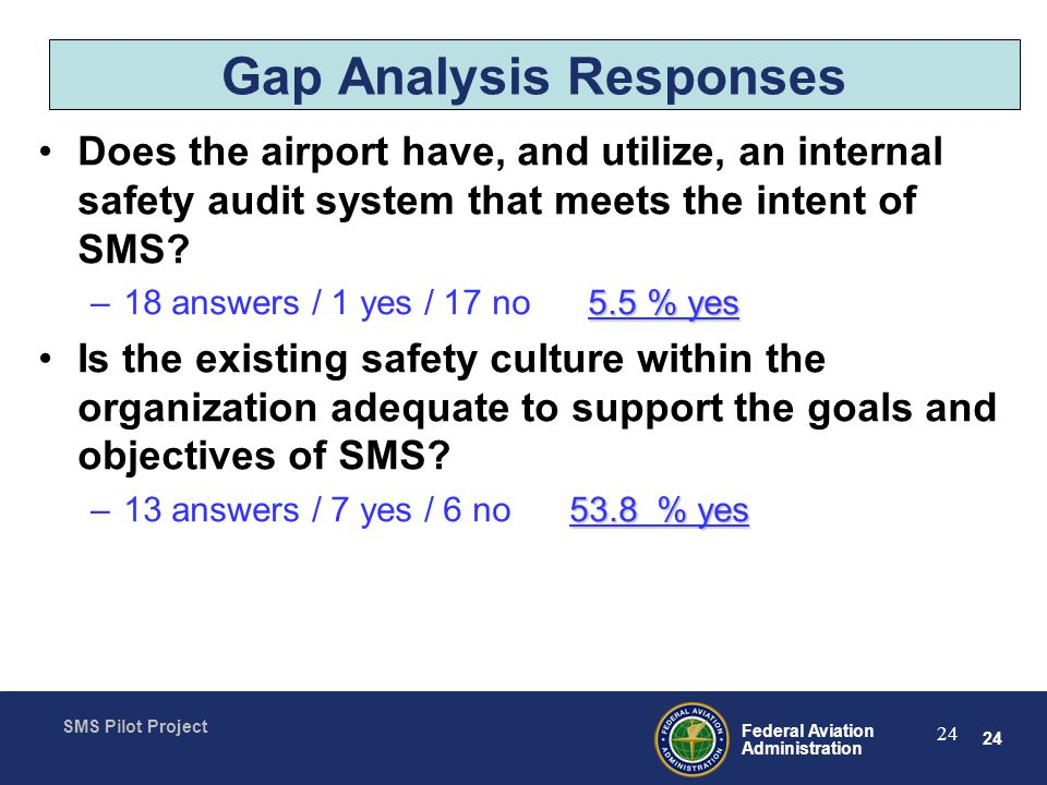 Gap Analysis Responses