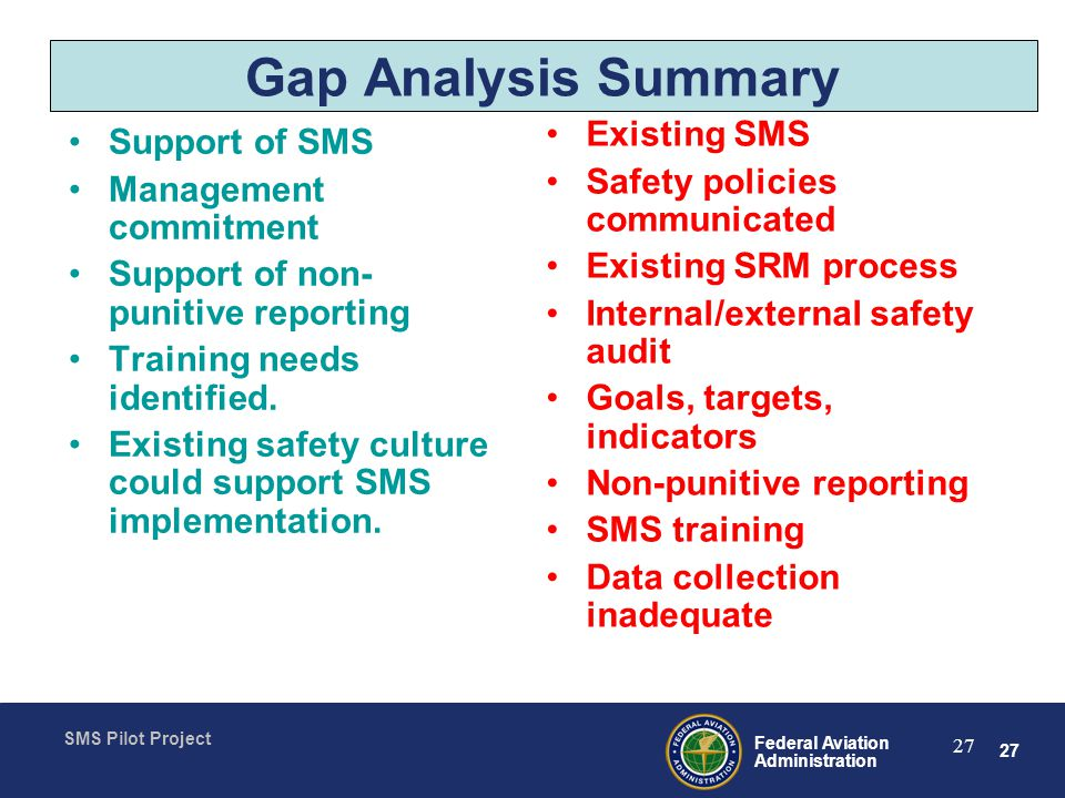 Gap Analysis Summary Existing SMS Support of SMS