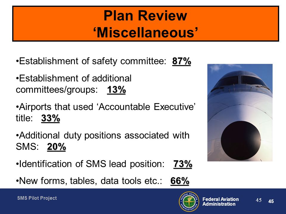 Plan Review 'Miscellaneous'