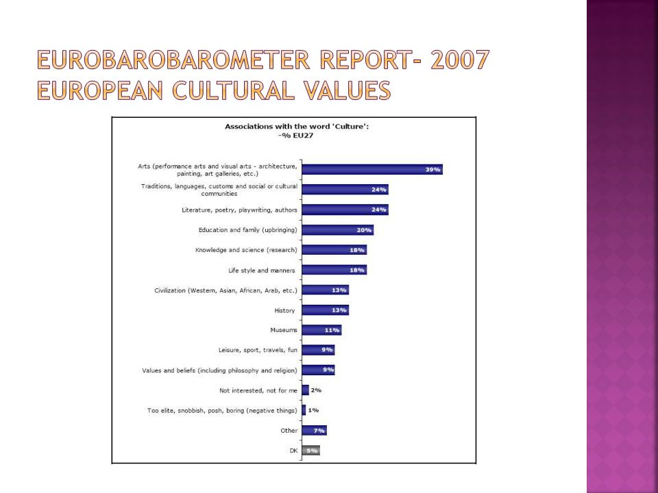 Eurobarobarometer report- 2007 european cultural values