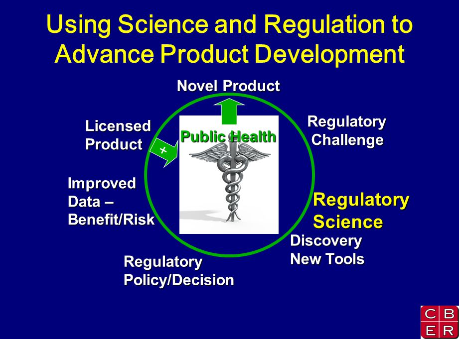 Using Science and Regulation to Advance Product Development