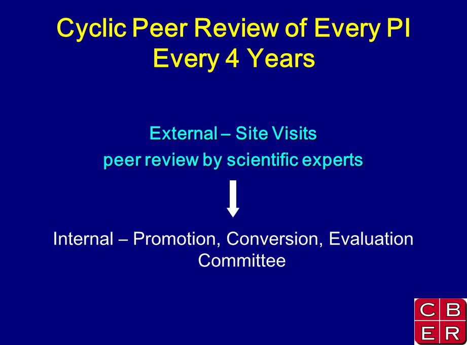Cyclic Peer Review of Every PI Every 4 Years