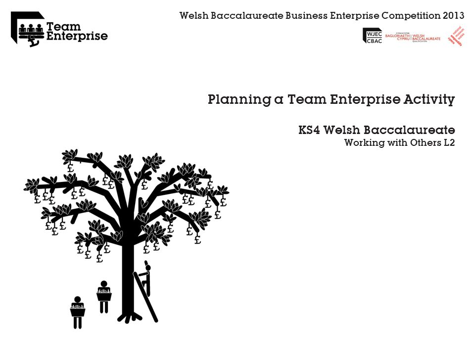 Planning a Team Enterprise Activity