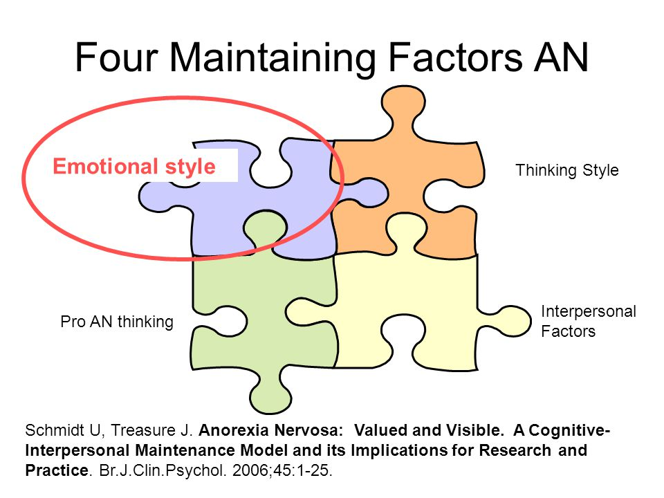 Four Maintaining Factors AN