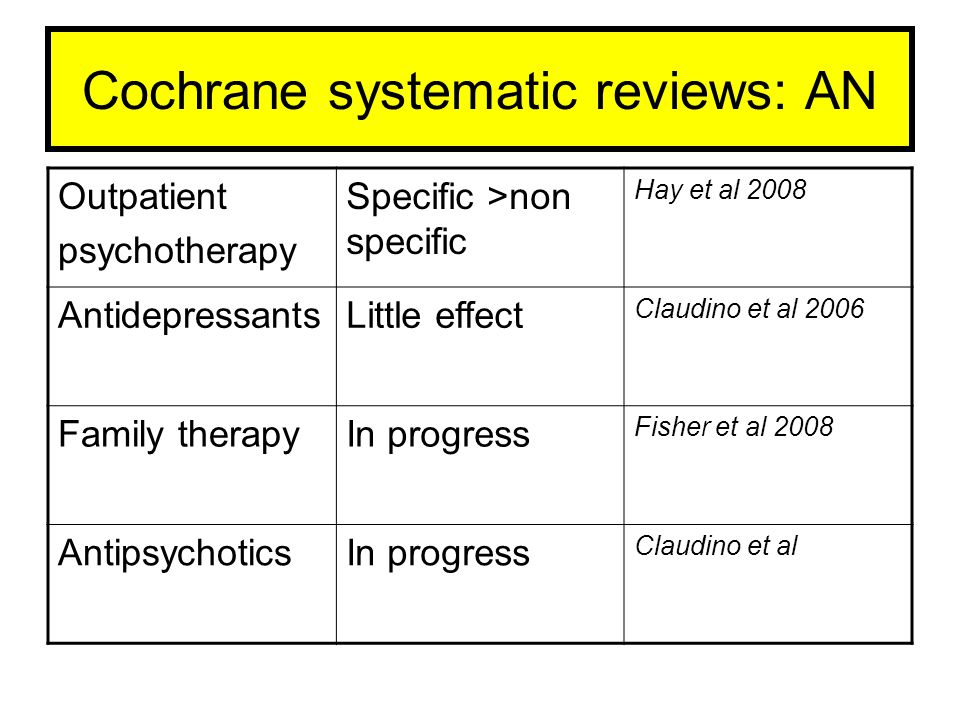 Cochrane systematic reviews: AN
