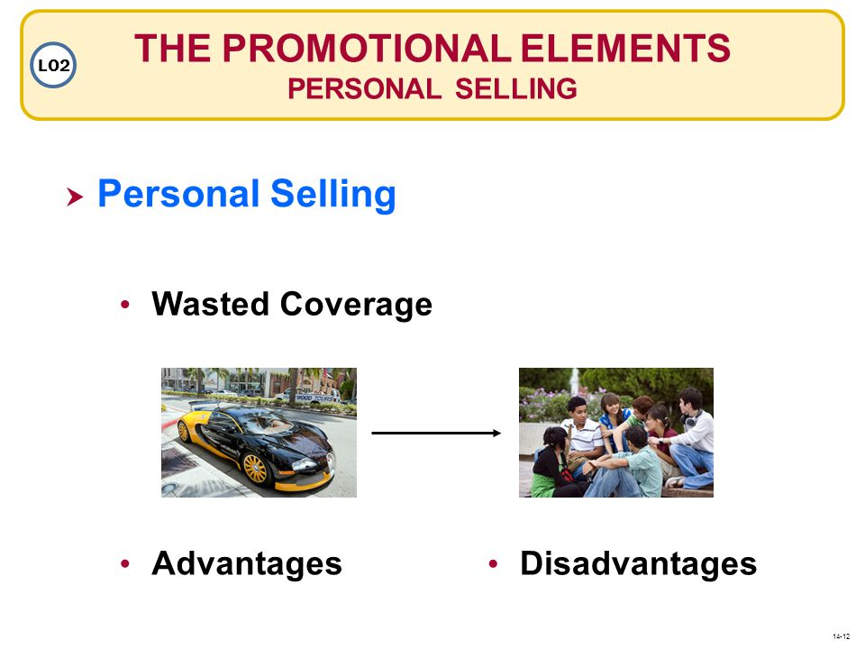 THE PROMOTIONAL ELEMENTS