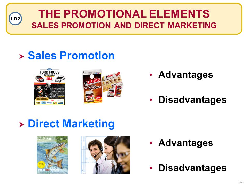THE PROMOTIONAL ELEMENTS SALES PROMOTION AND DIRECT MARKETING