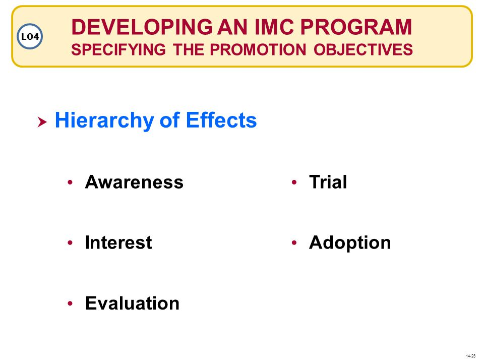 DEVELOPING AN IMC PROGRAM SPECIFYING THE PROMOTION OBJECTIVES