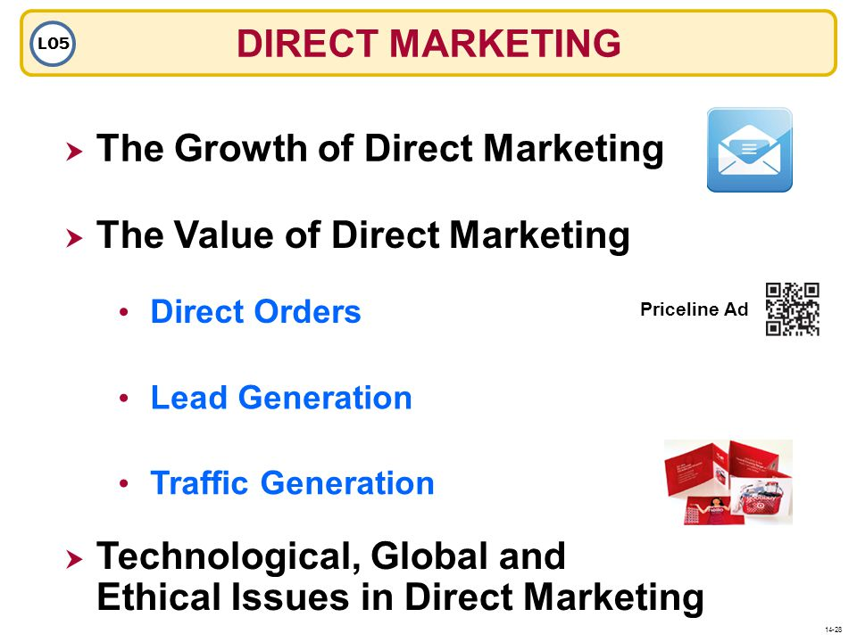 The Growth of Direct Marketing
