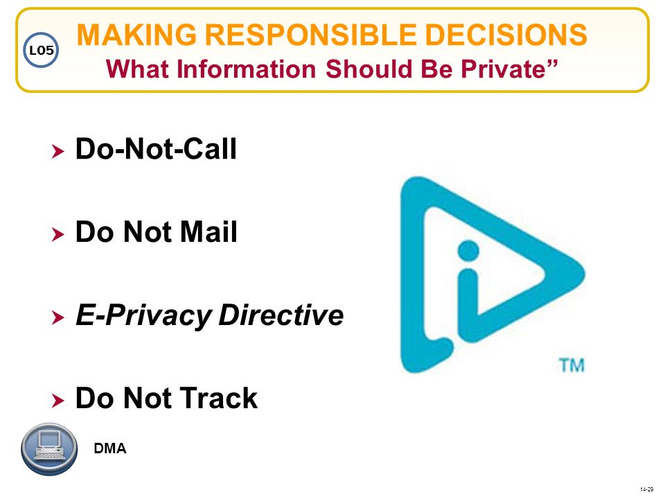 MAKING RESPONSIBLE DECISIONS What Information Should Be Private