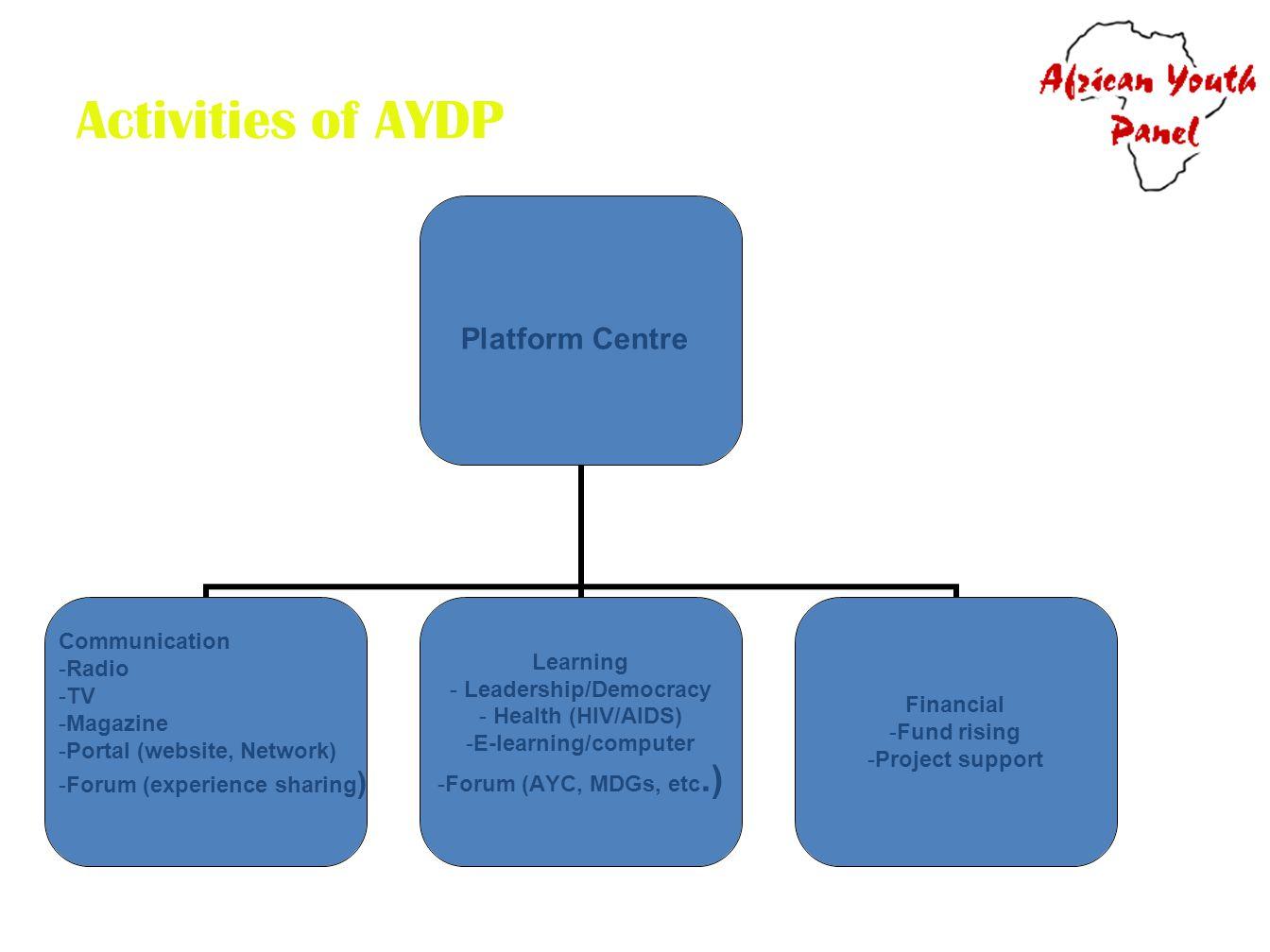 Activities of AYDP