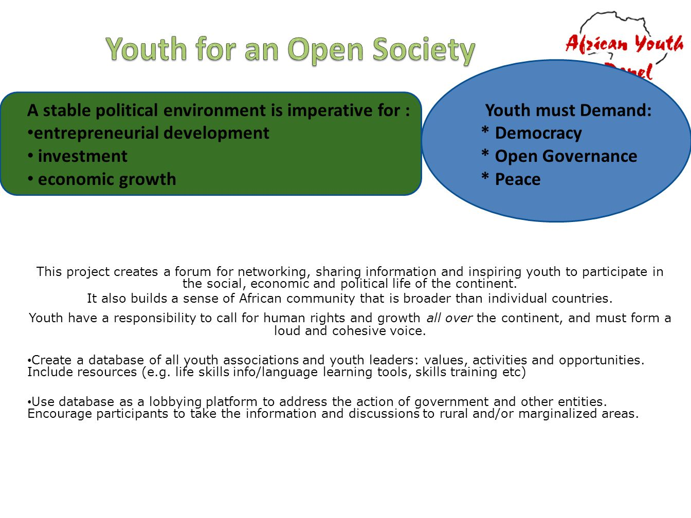 Youth for an Open Society