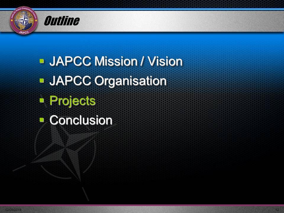 JAPCC Mission / Vision JAPCC Organisation Projects Conclusion Outline
