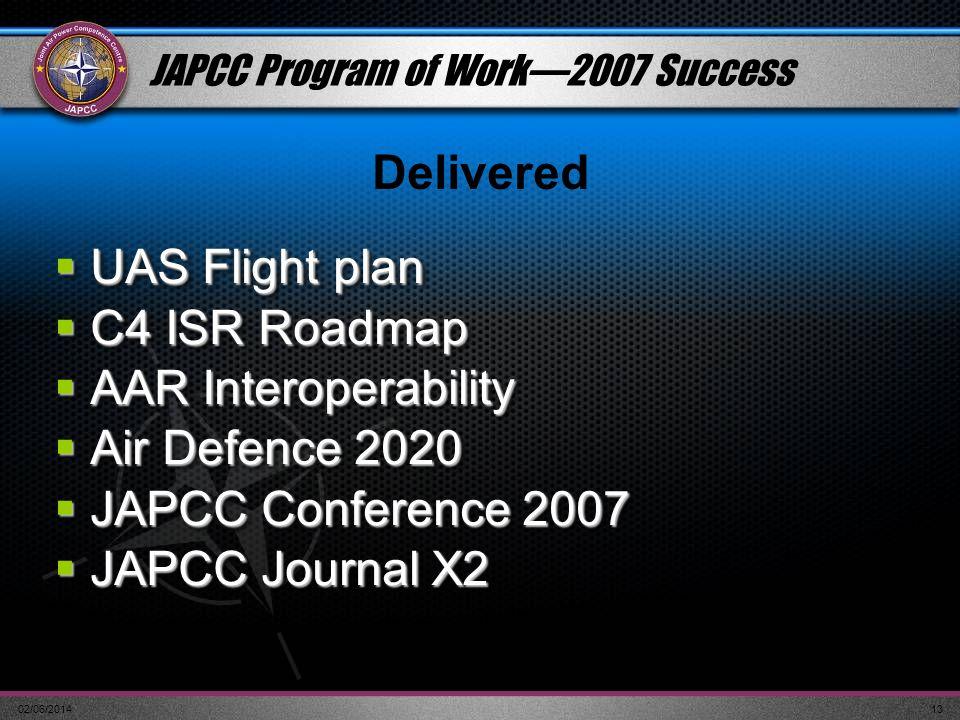 Delivered UAS Flight plan C4 ISR Roadmap AAR Interoperability