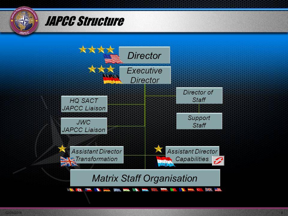 Matrix Staff Organisation