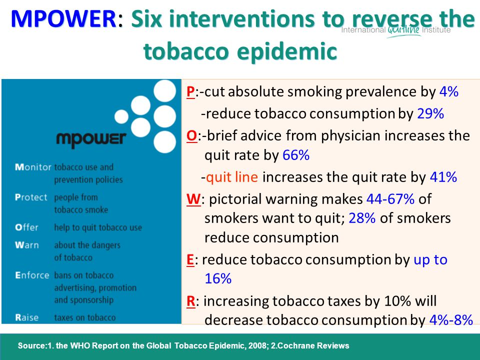 MPOWER: Six interventions to reverse the tobacco epidemic
