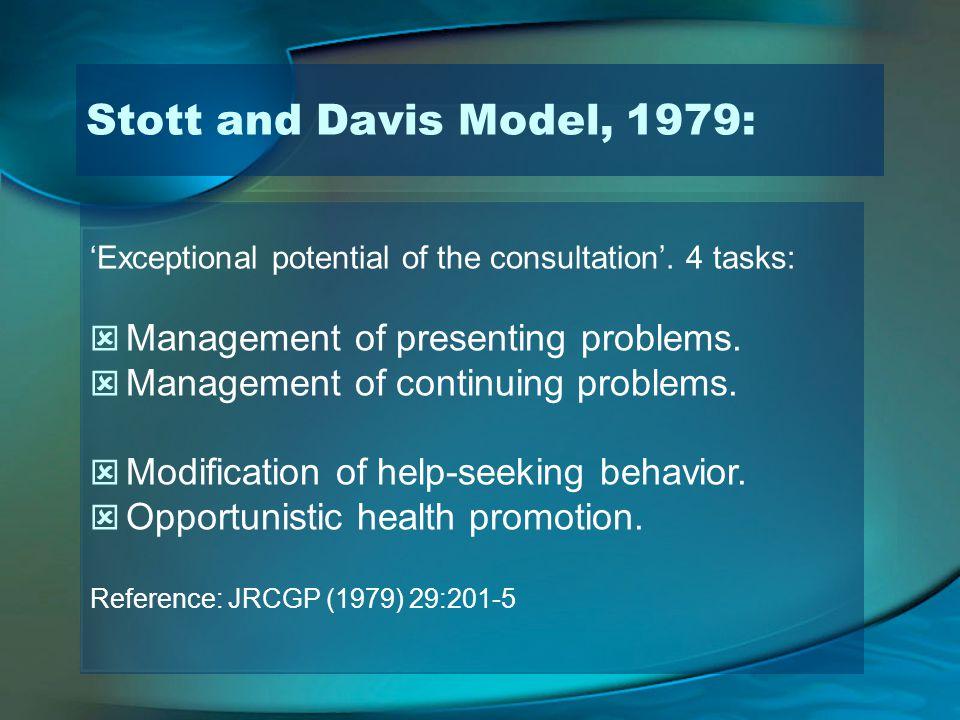 Stott and Davis Model, 1979: Management of presenting problems.