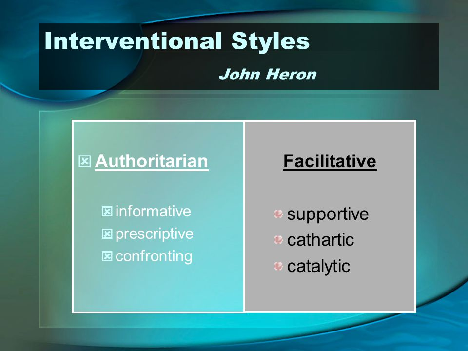 Interventional Styles John Heron