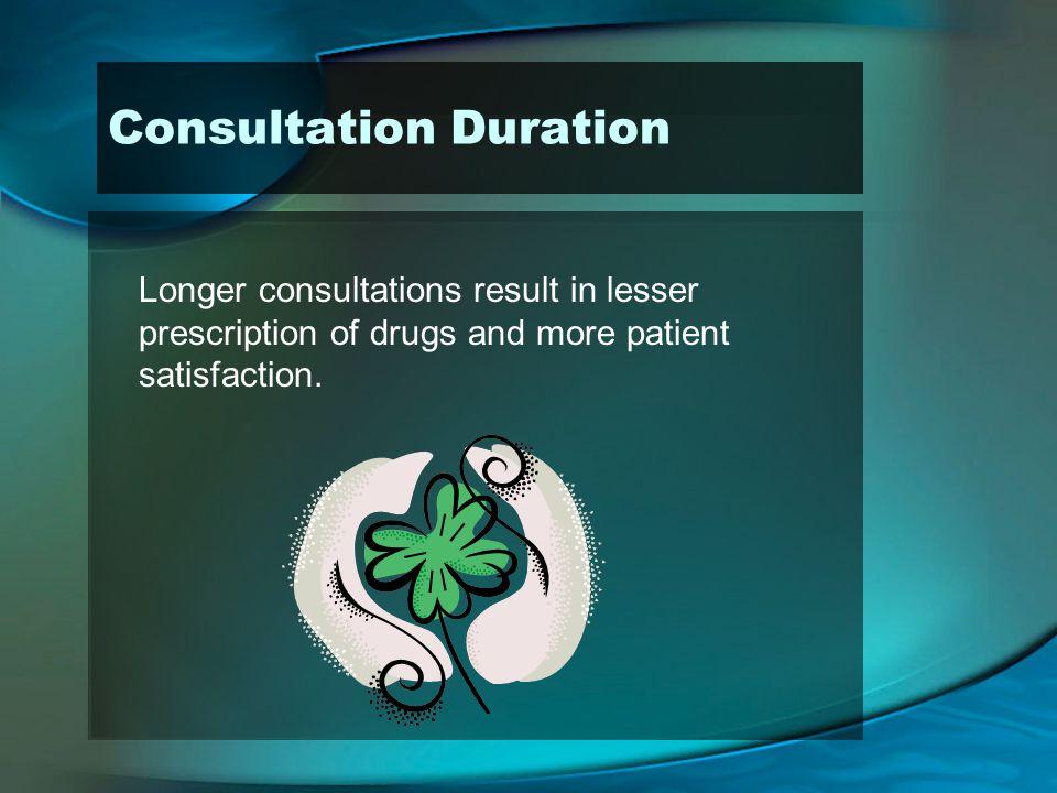 Consultation Duration