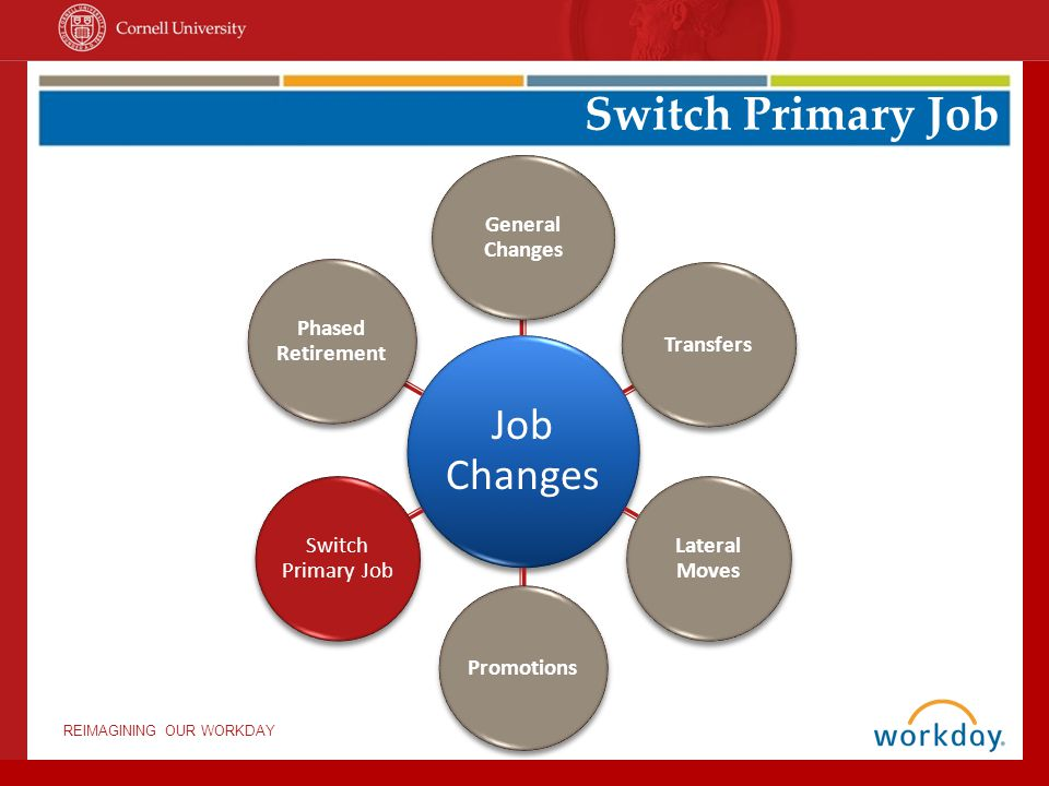 Switch Primary Job General Changes Transfers Lateral Moves Promotions