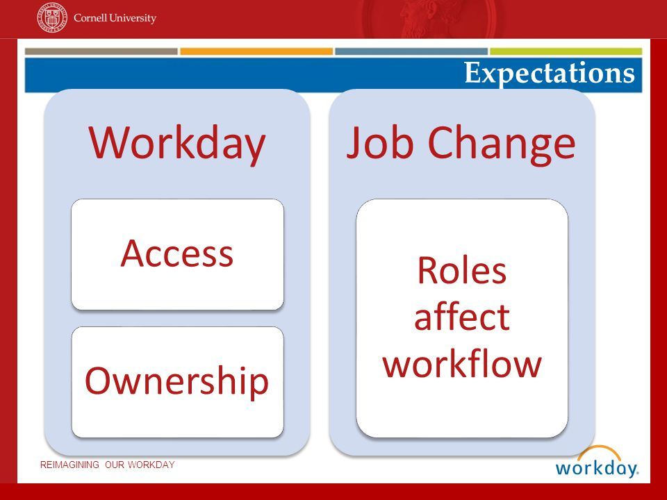 Workday Job Change Access Roles affect workflow Ownership Expectations