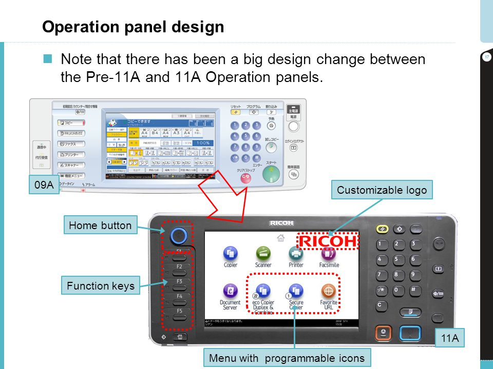 Operation panel design