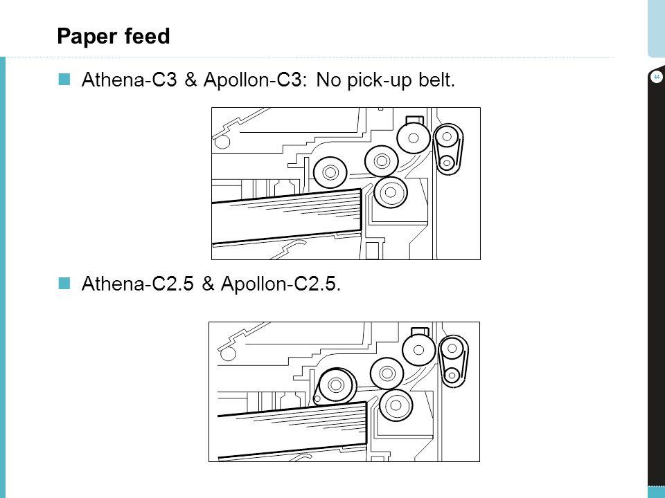 Paper feed Athena-C3 & Apollon-C3: No pick-up belt.