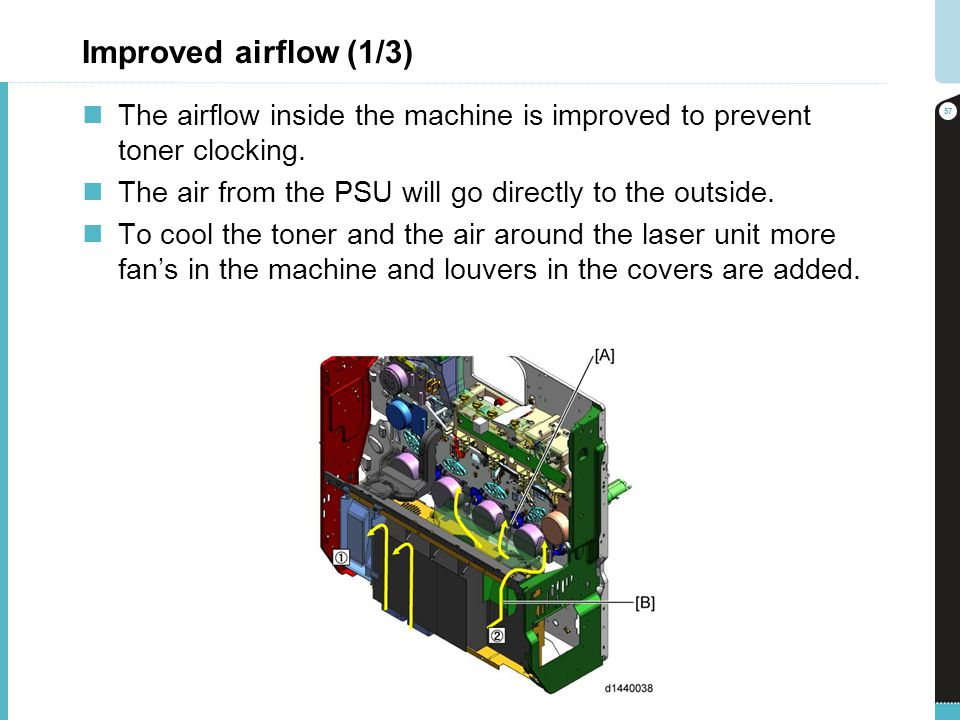 Improved airflow (1/3) The airflow inside the machine is improved to prevent toner clocking. The air from the PSU will go directly to the outside.