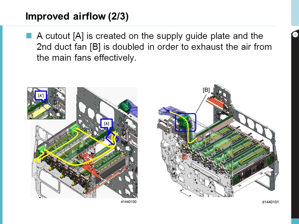 Improved airflow (2/3)