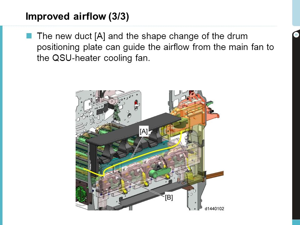 Improved airflow (3/3)
