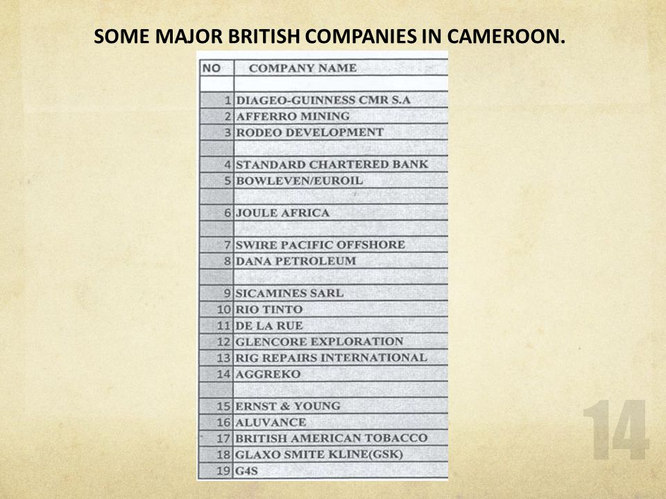 Some Major BRITISH Companies in Cameroon.