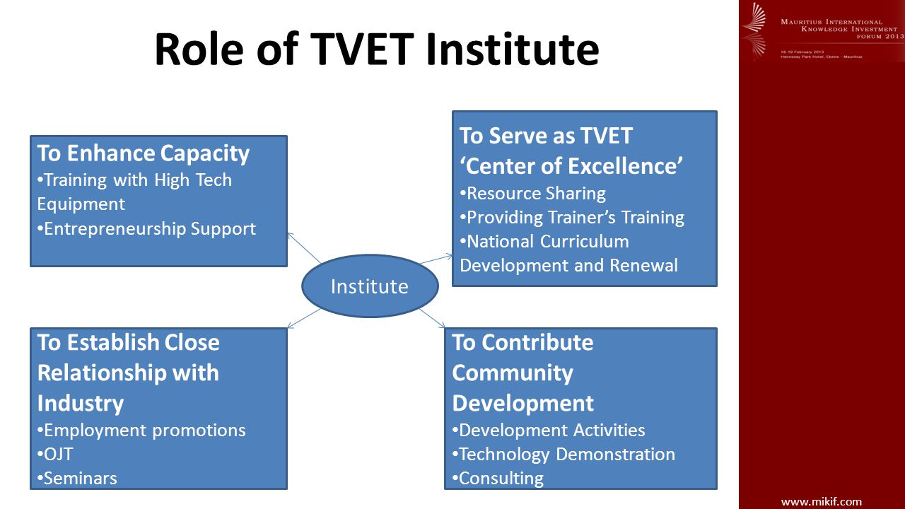 Role of TVET Institute To Serve as TVET 'Center of Excellence'