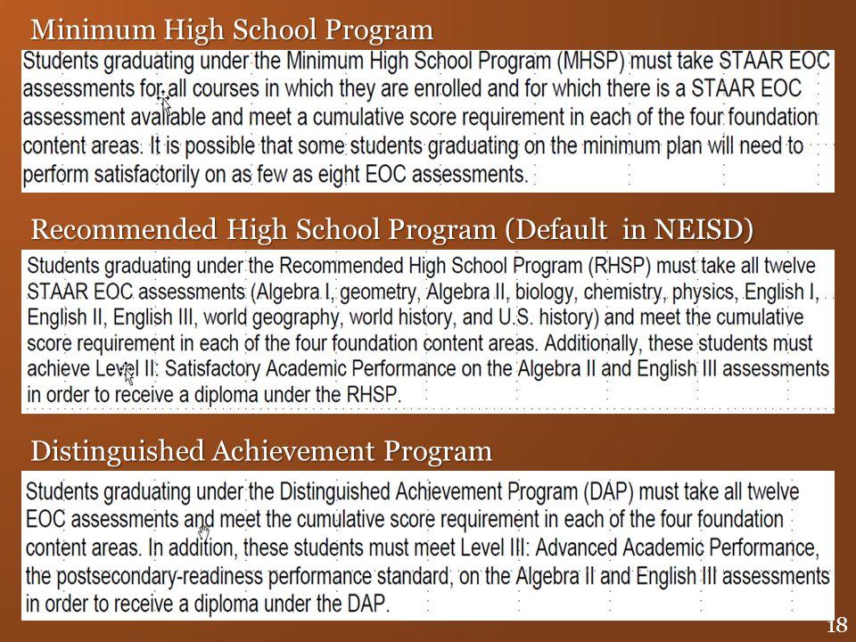 Minimum High School Program