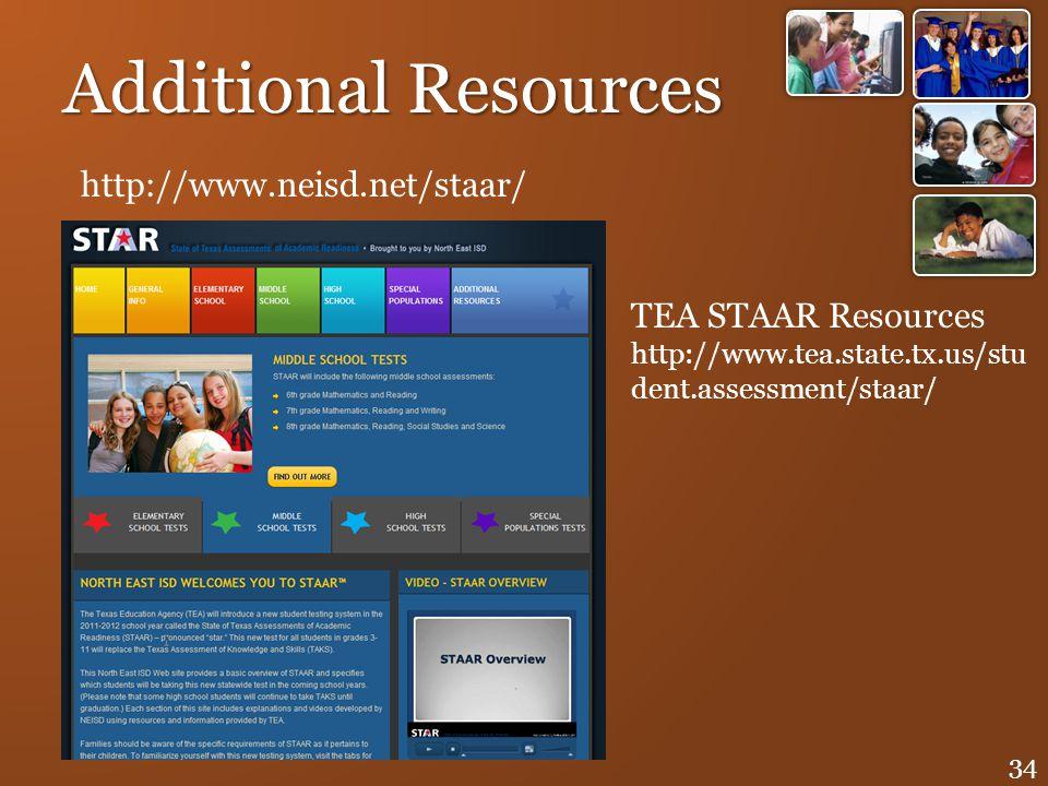 Additional Resources http://www.neisd.net/staar/ TEA STAAR Resources
