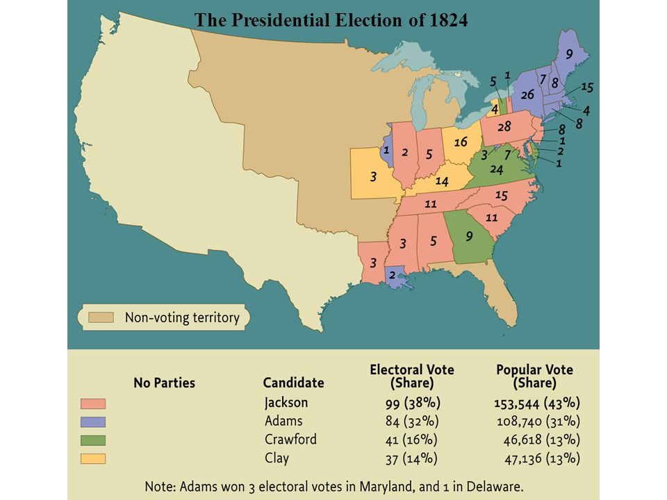 The Presidential Election of 1824 • pg. 360