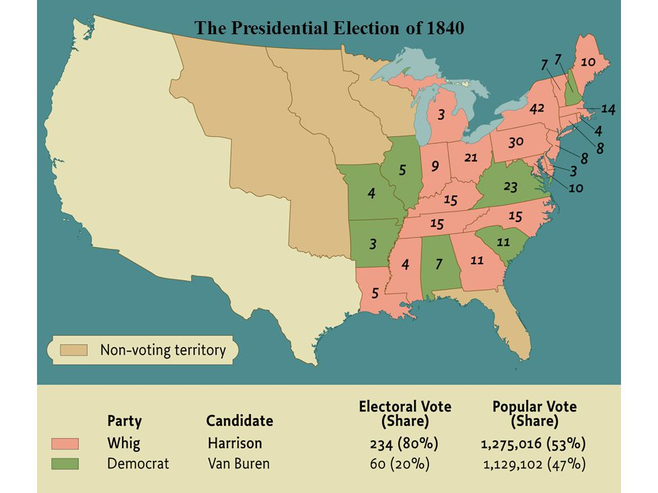 The Presidential Election of 1840 • pg. 377